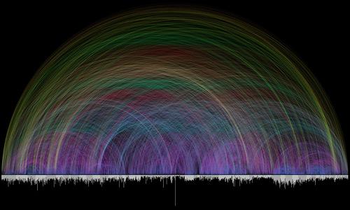 гипертекстуальная библейская радуга